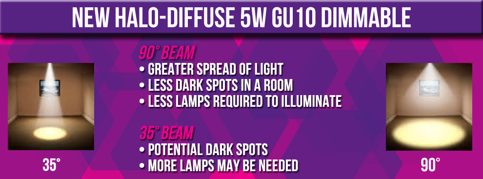 5W-Halo-Diffuse-Beam-90-Degree-pg